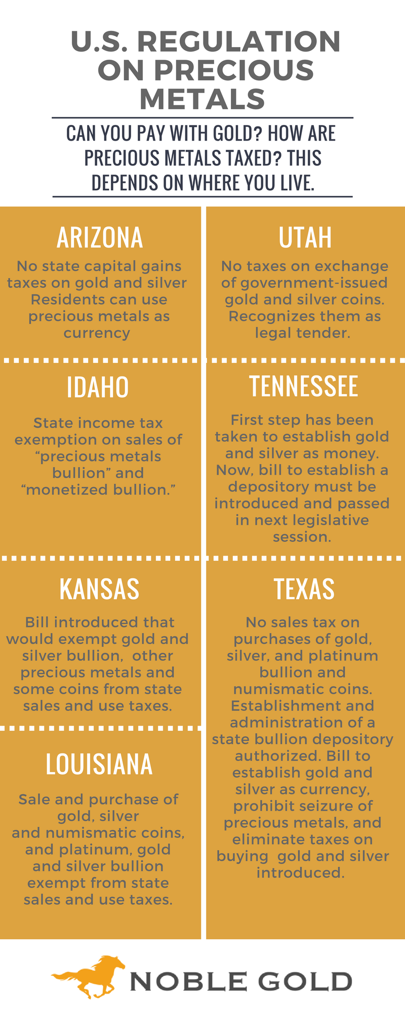 US Regulation on Precious Metals Infogrpahic.png